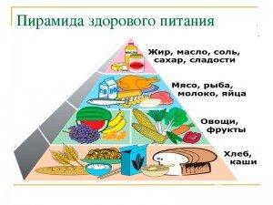 2 spisok-produktov-kormyashhey-mamyi
